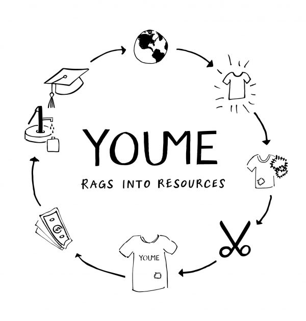 YouME_final